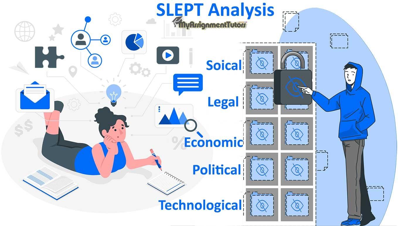 Understanding Slept Analysis with Example
