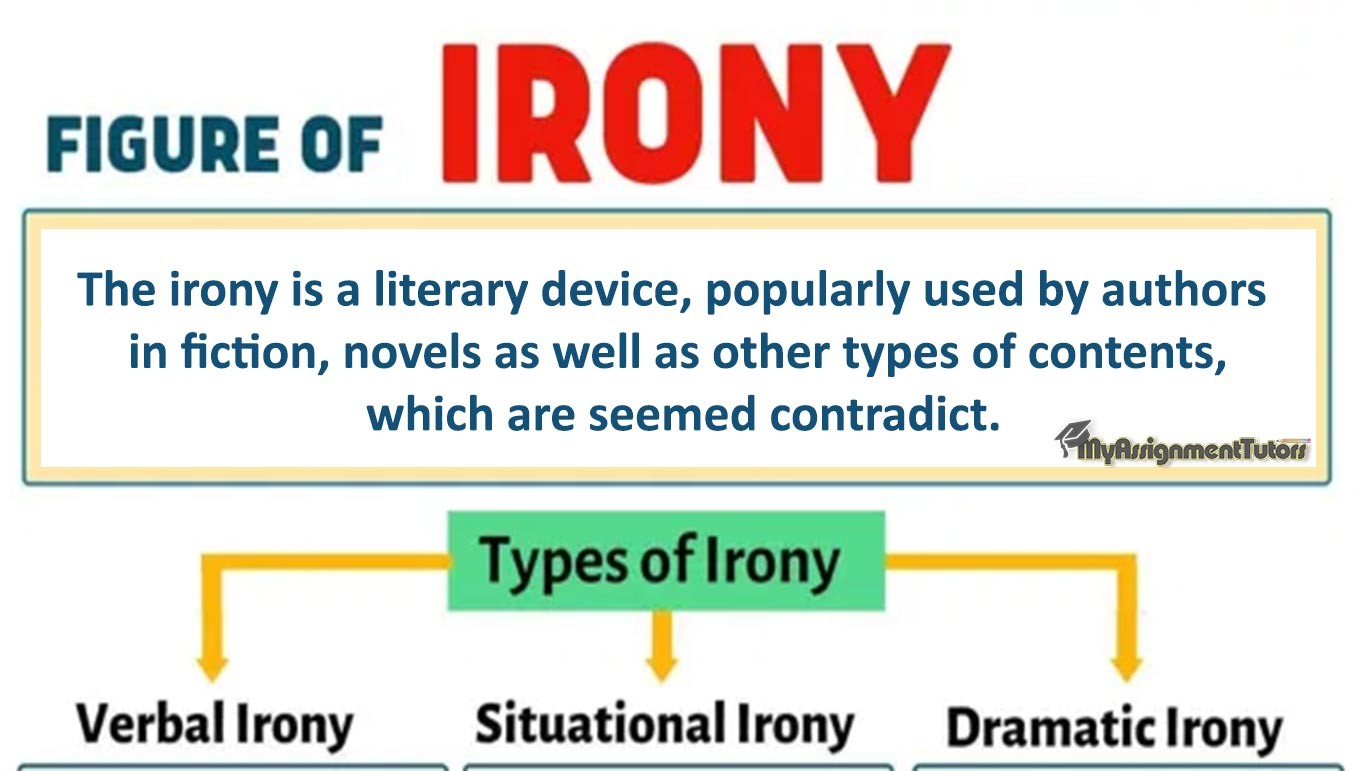 Examples Of Irony In English Literature