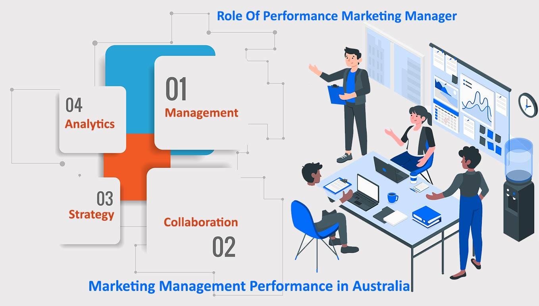 Marketing Management Performance in Australia