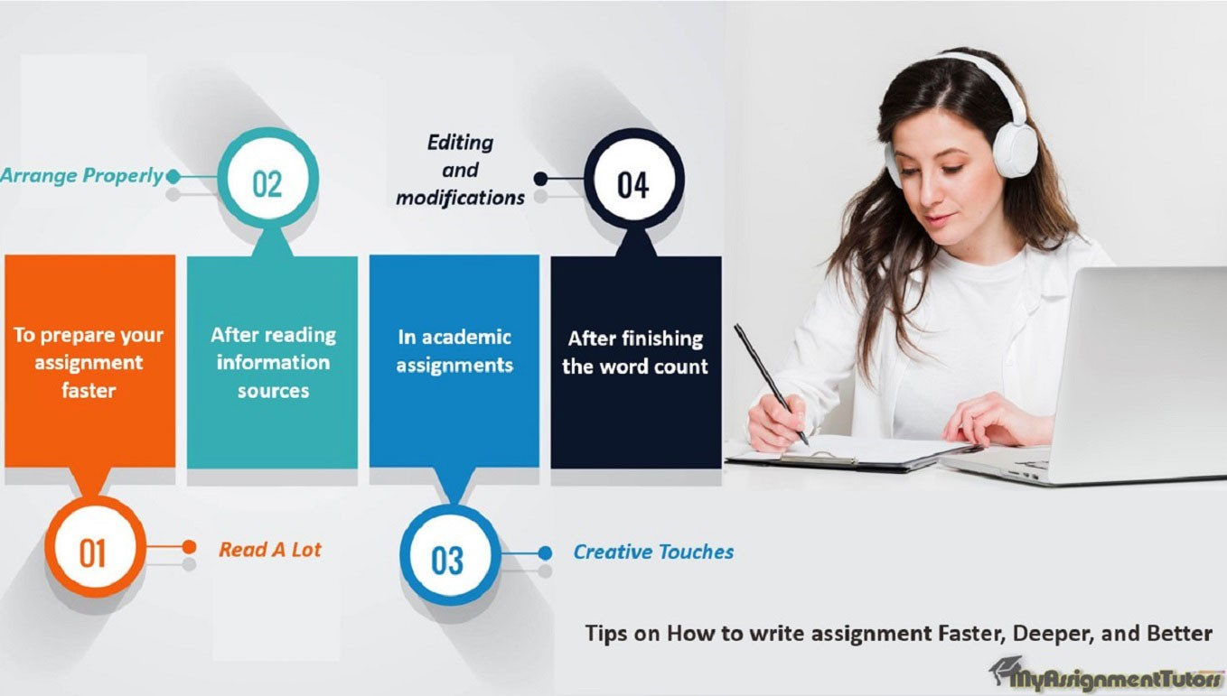 Tips on How to write assignment Faster, Deeper, and Better